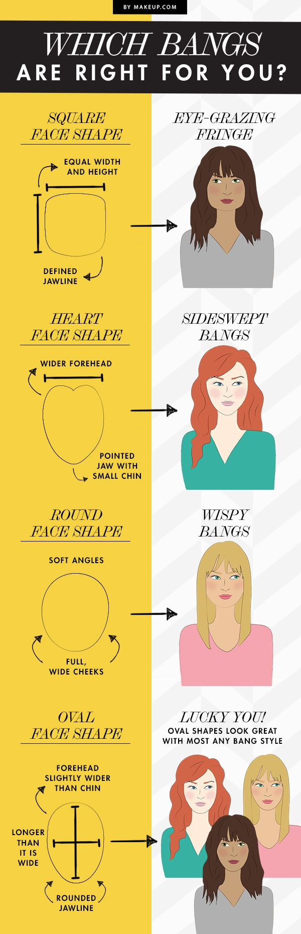Good to know: which bangs are right for your face shape....