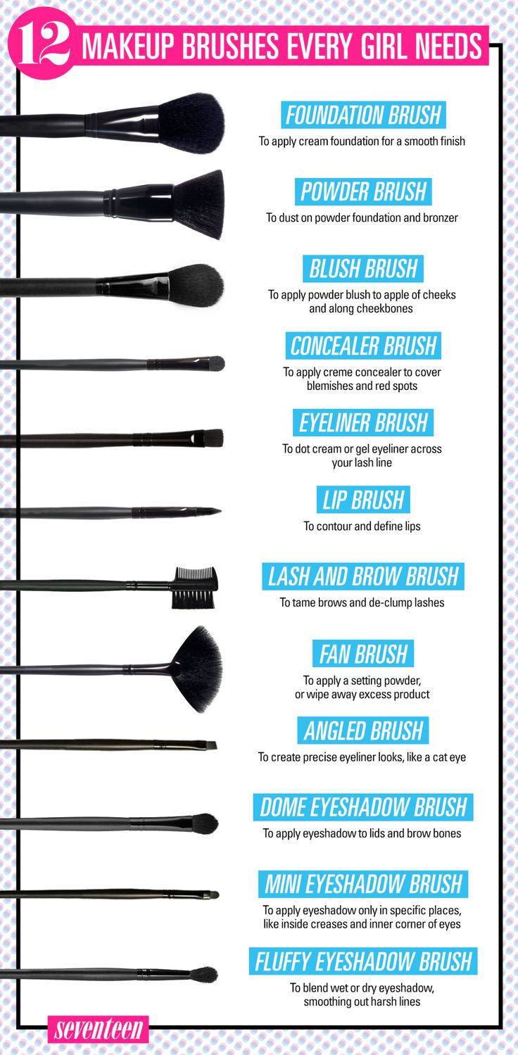 12 Makeup Brushes Every Girl Needs...