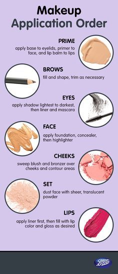 Are you applying your makeup in the right order? Follow this application guide f...