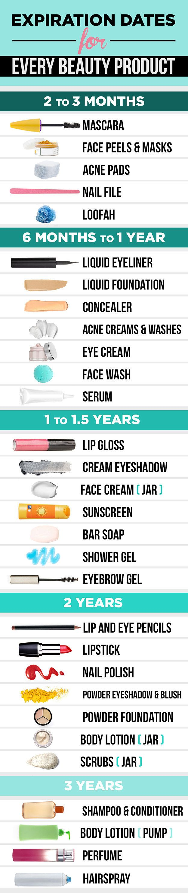 Avoid eye infections, breakouts, and more health issues by tossing your beauty p...