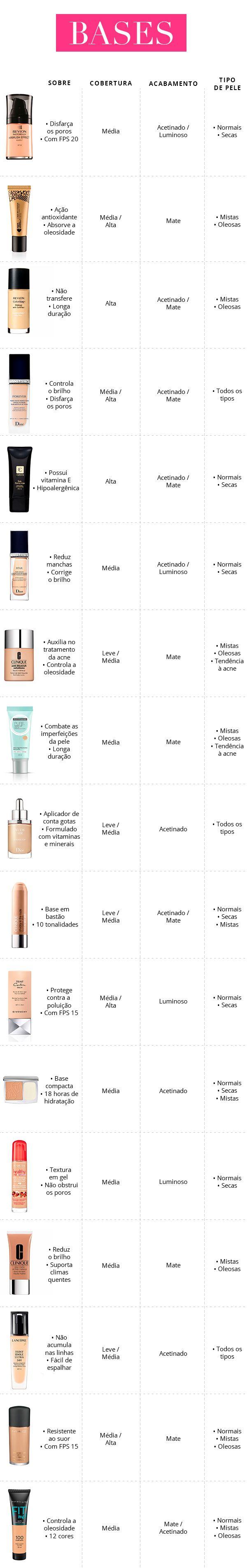 Dicas de como escolher a melhor base para a sua pele e make...