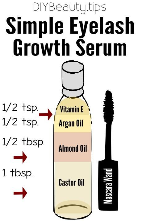 How to get thicker, longer and beautiful lashes with this simple growth serum!...