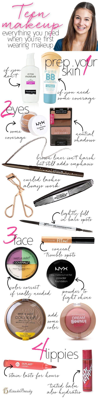 Teenager Beginning #Makeup Intro Kit...