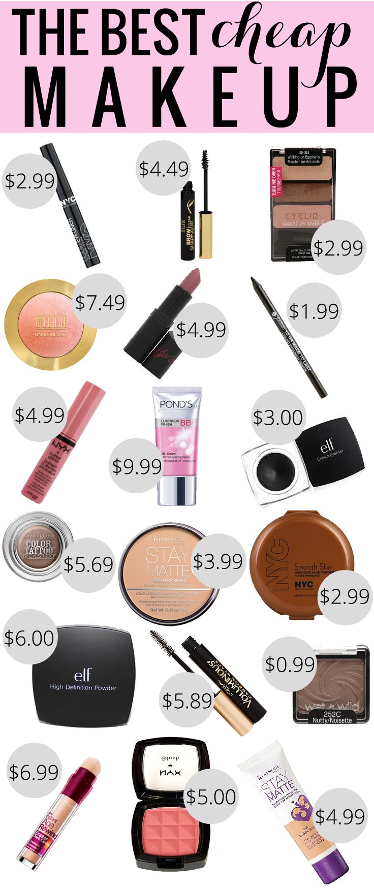 The Best Cheap Makeup, best drugstore makeup, makeup under $10...