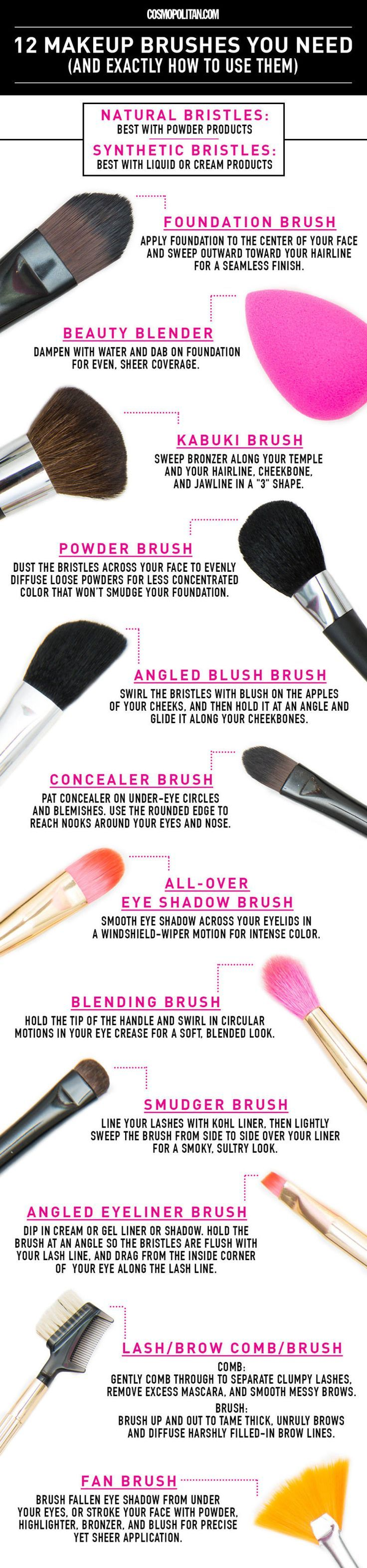 THE BEST MAKEUP BRUSHES  GUIDE: Cosmopolitan.com rounded up the best and most he...
