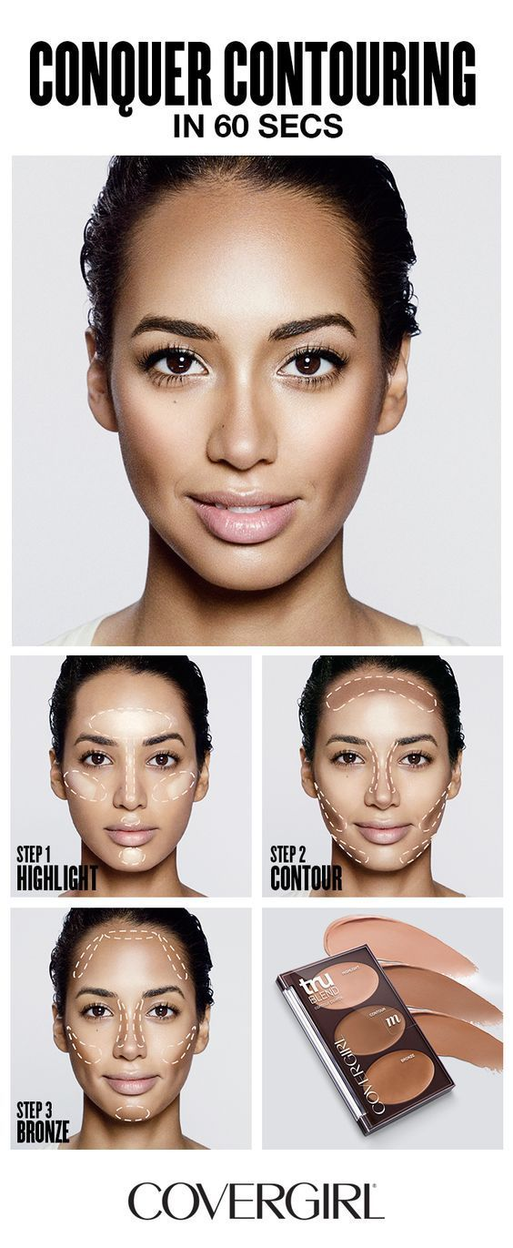 The Ultimate Step-By-Step Tutorial for Perfect Makeup Application...