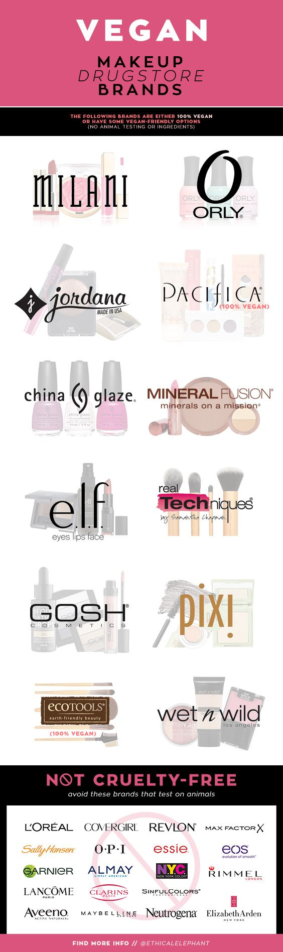 Full list of Vegan makeup drugstore brands and which brands to avoid that test o...