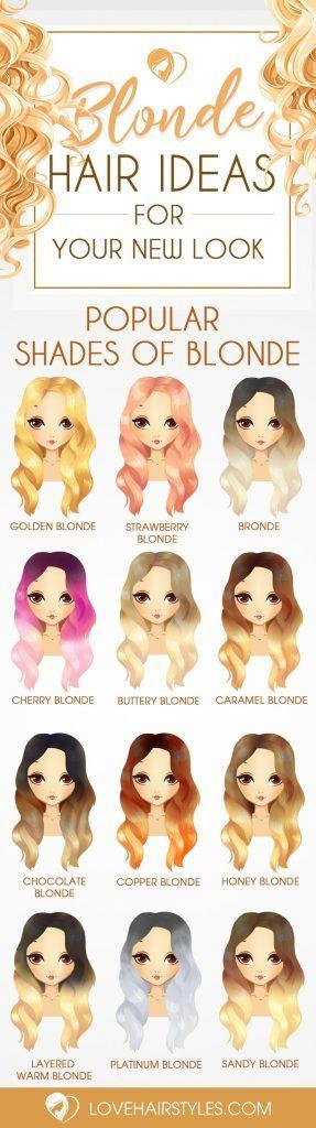 Gorgeous Shades of Blonde Hair...