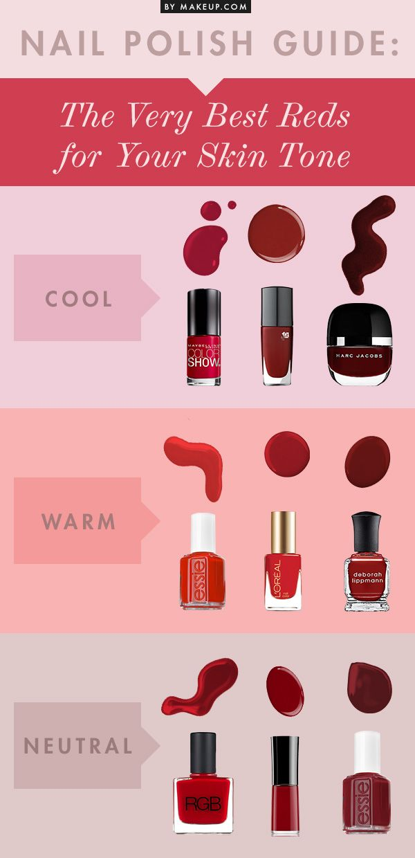 Find the best red polish for your skin tone. Quick tips: Cool tones look better ...