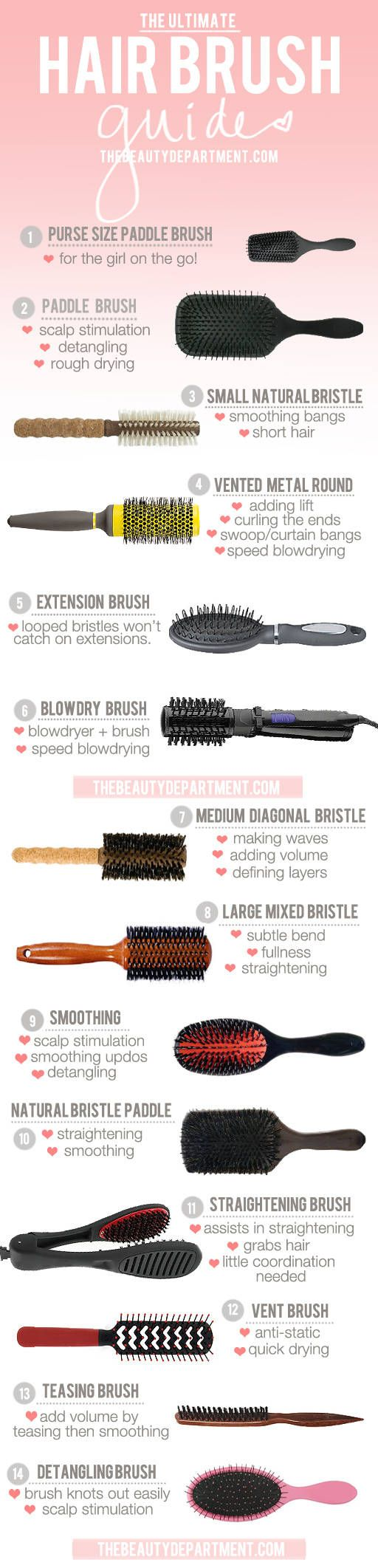 Good to know: which hairbrush does what....