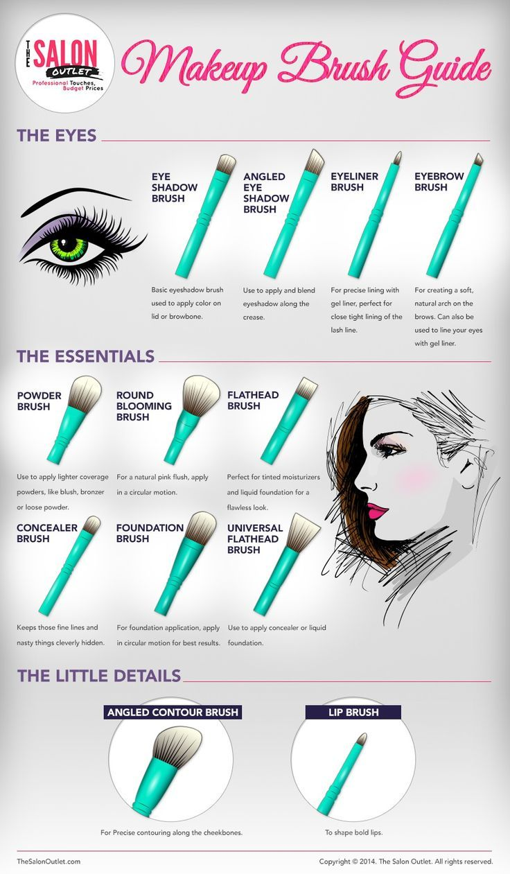 A guide to make-up brushes: Which ones to use and when ~ Cosette's Beauty Pa...