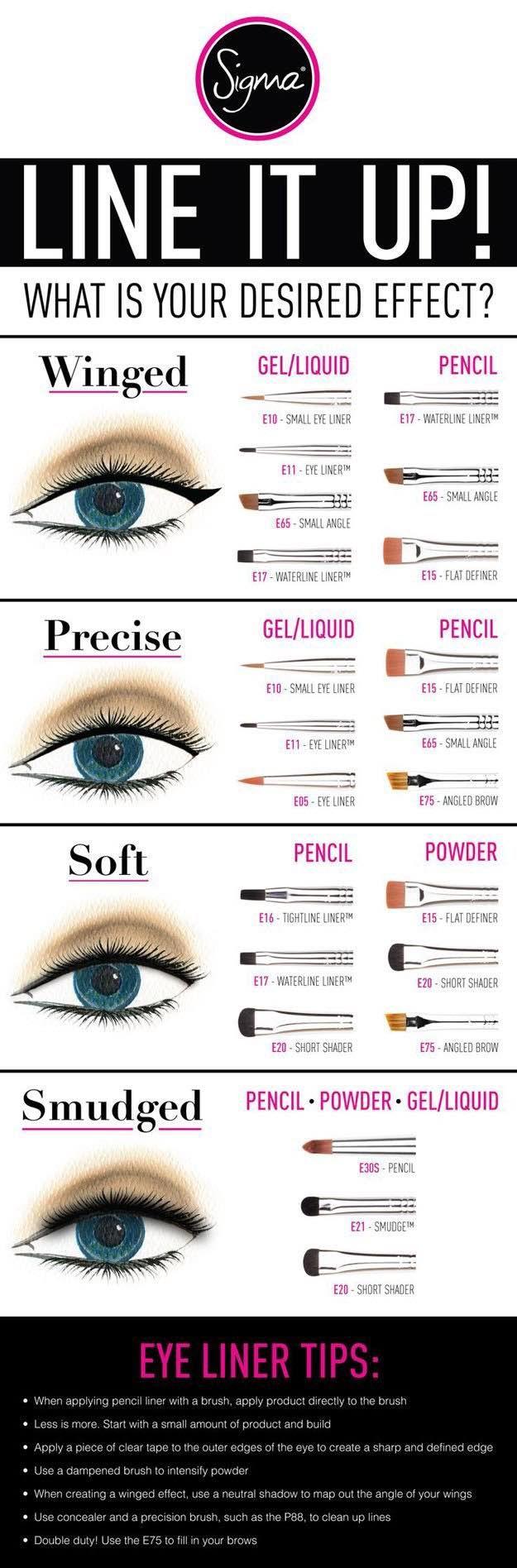 Best Makeup Eyeliner Brushes | Best Makeup Tutorials