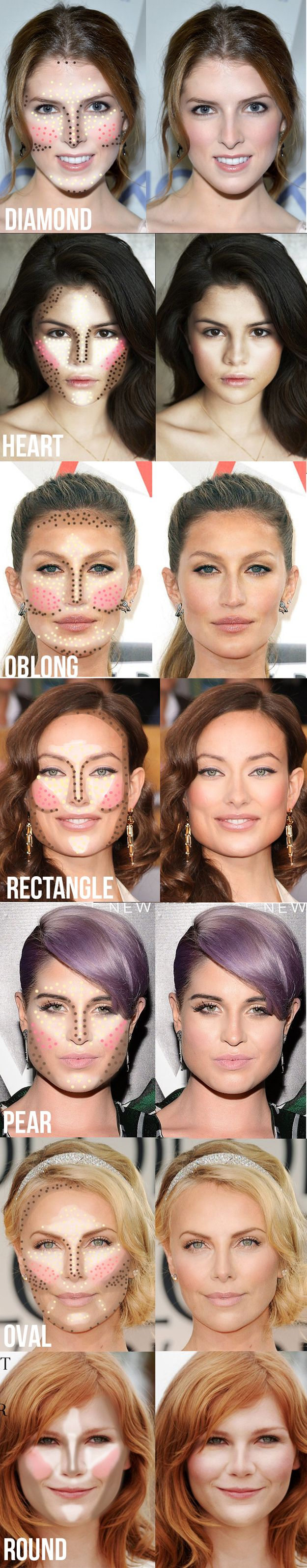 Contouring and Highlighting Tips for Your Face Shape | Easy Hacks & Step By Step...