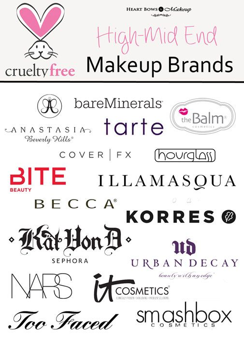 Cruelty Free Makeup & Cosmetic Brands: High End & Mid Range