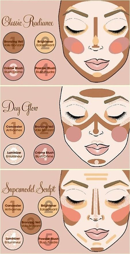 Guide to contouring & highlighting! If done properly, contouring can change your...