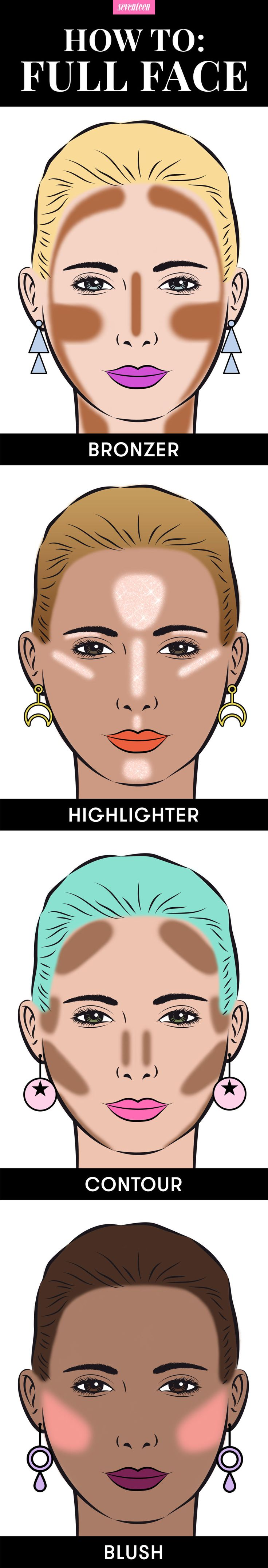 How to Contour Your Face Like Kylie Jenner Even If You've Never Contoured in You...