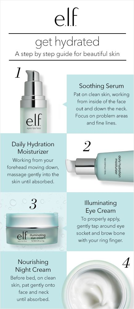 Hydrating and nourishing skin care is here! Learn our easy guide to beautiful, g...