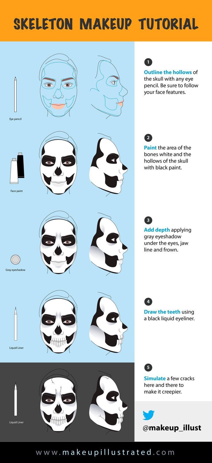 Illustrated skeleton makeup tutorial! CCW! #styled247...