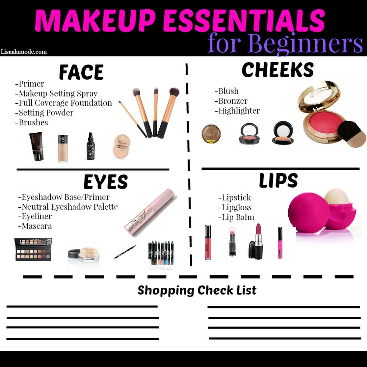makeup essentials guide for beginners. What every girl needs in her collection w...
