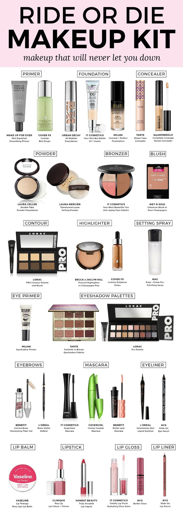 My Ride or Die Makeup Kit: Makeup That Will Never Let You Down | A comprehensive...