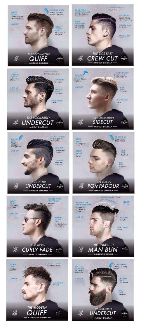 Mens Hair Styles...
