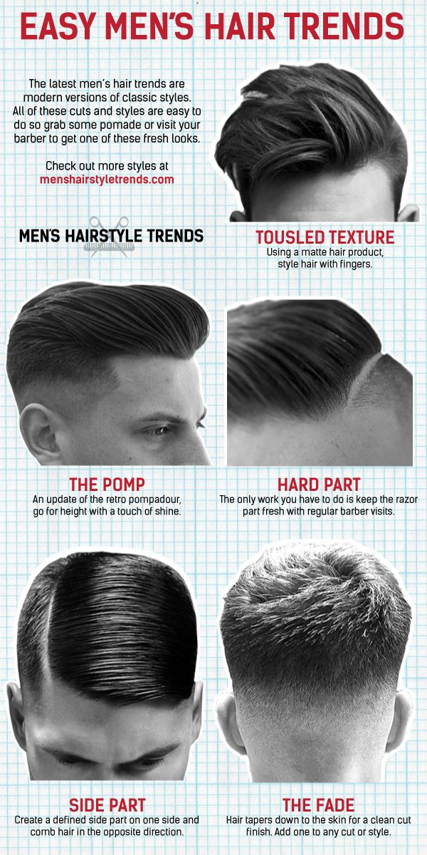 The latest men's cuts and styles are updated versions of the classics. Here&...