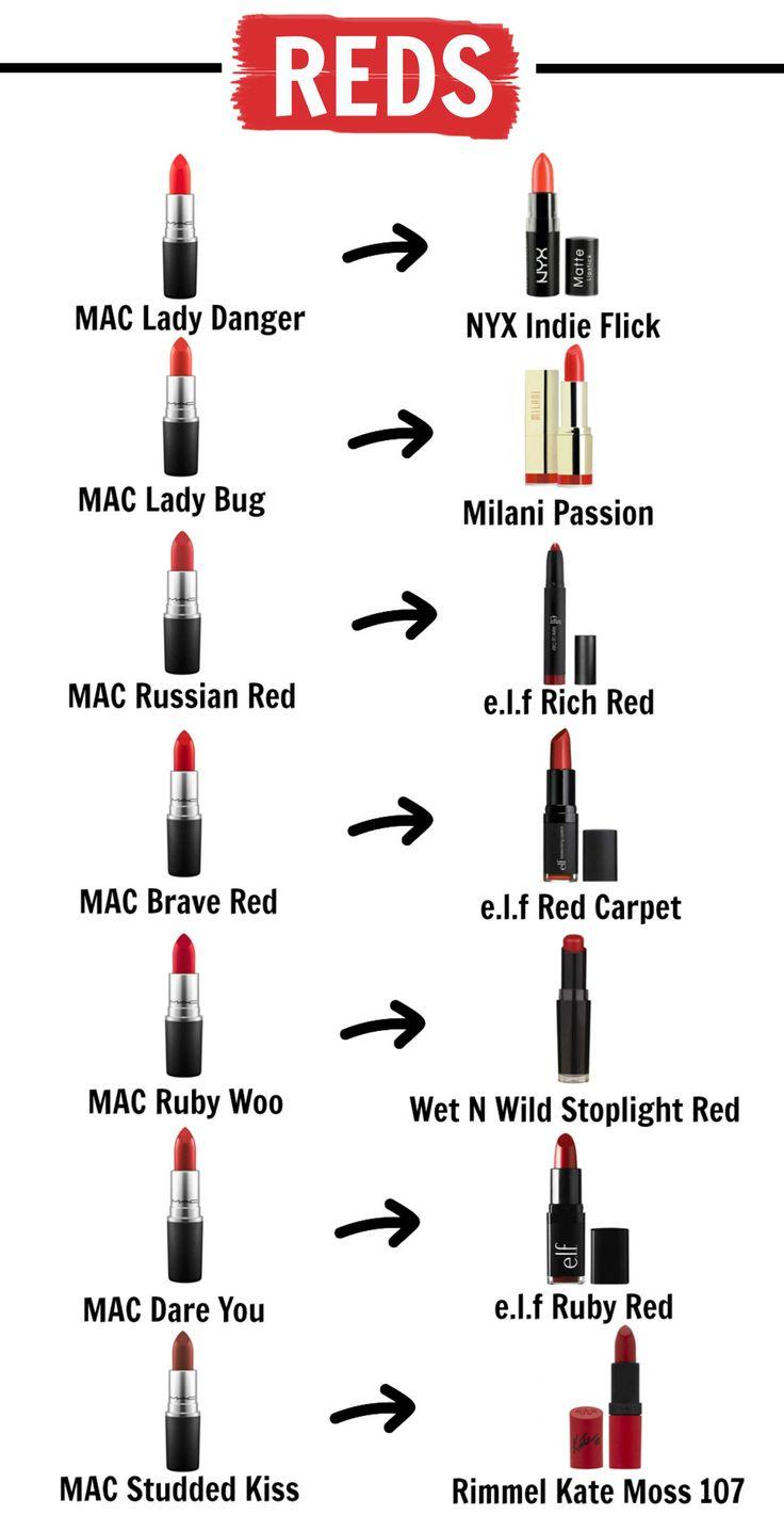 Beauty blogger Mash Elle shares a list of MAC bestseller lipstick dupes - Maybel...