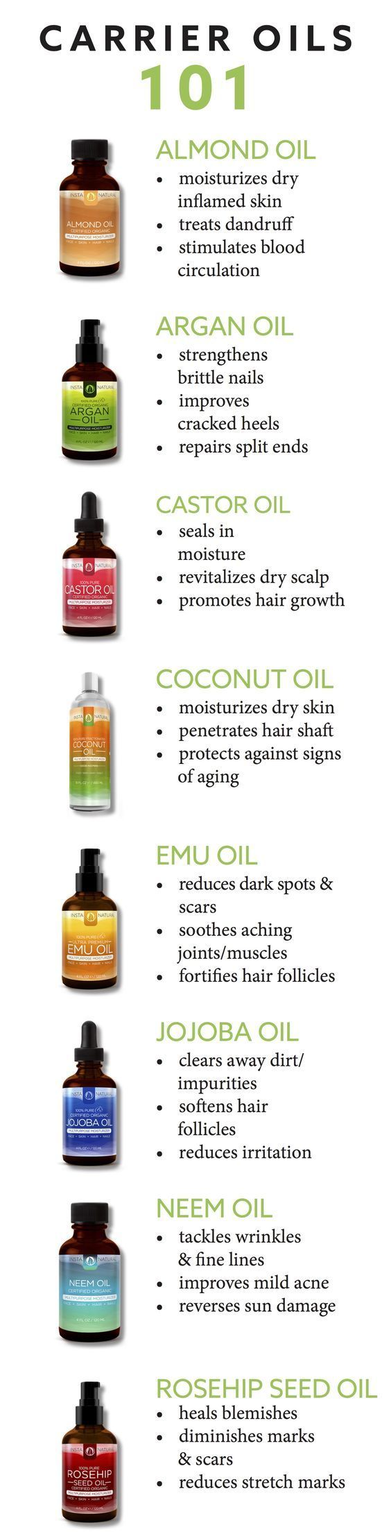 Discover the benefits of Carrier Oils! Pinned for you by organicaromas.com