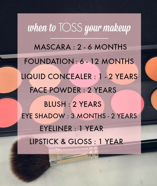Helpful timeline for when to toss your makeup from Honey We're Home. | iHear...