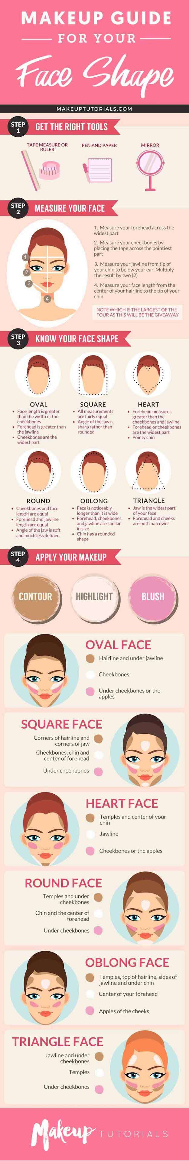 How To Determine Face Shape | Best Makeup Tutorials And Beauty Tips From The Web...