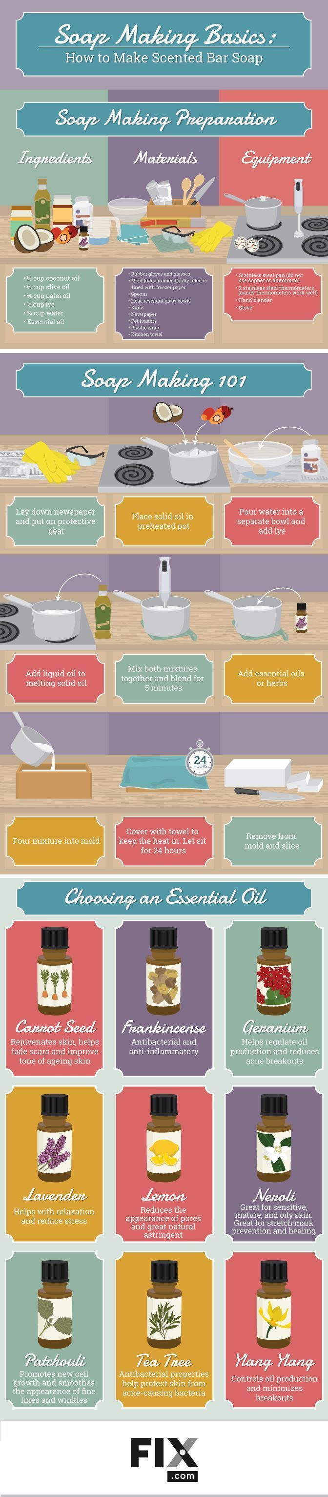 Soap Making 101 | DIY Scented Soap, check it out at makeuptutorials.c...