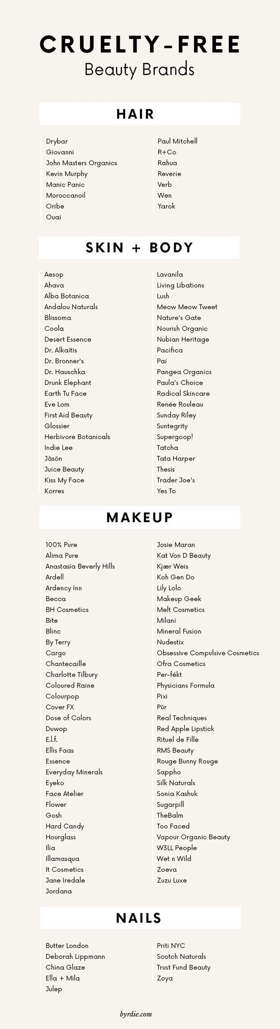 The Beginner's Guide to Natural and Organic Beauty Brands
