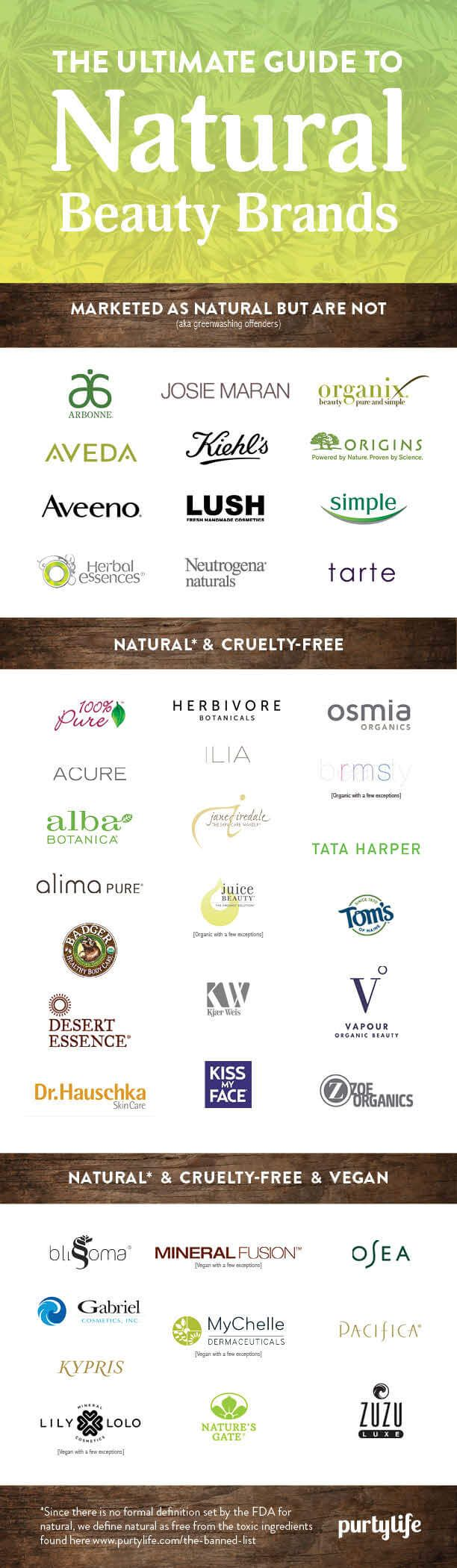 The Ultimate Guide to the Natural, Organic and Vegan Beauty Brands | Discover No...