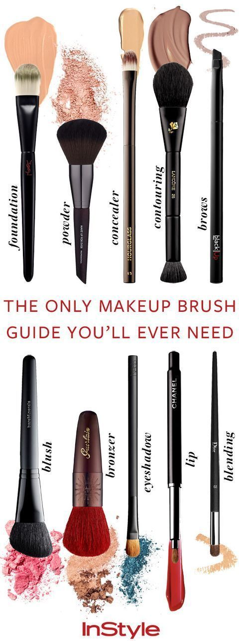 Trying to figure out what makeup brush to use? Our definitive guide is all you n...