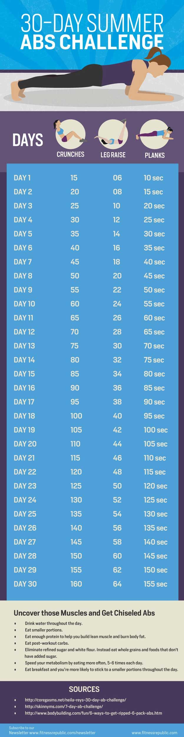 30-Day Summer Abs Challenge | 14 Best Fitness Workouts for Head to Toe Toning, c...