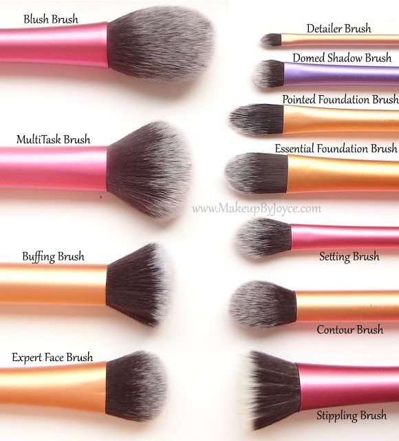 A great guide to all those brushes we never knew we needed! // In need of a deto...