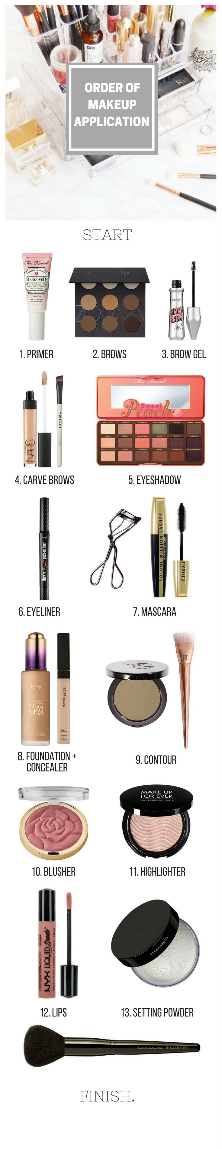 A makeup and beauty blog about new products and bargain buys