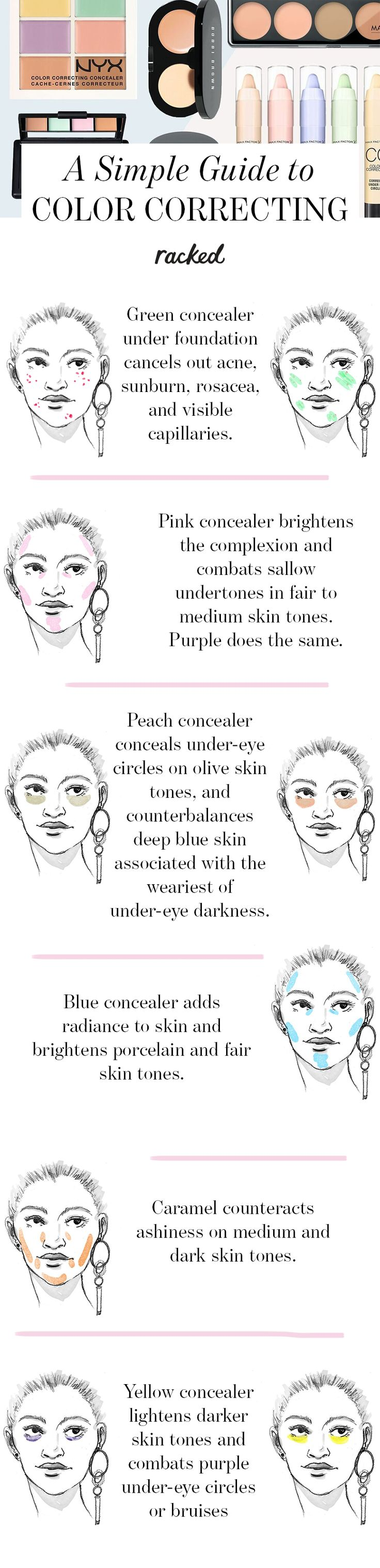 I need this! A Simple Guide to Color-Correcting Makeup, and How to Cover Blemish...