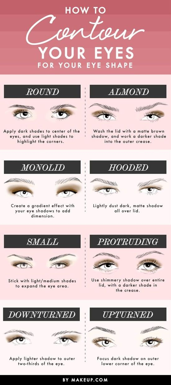 If you want your makeup to be more professional and to better suit your face, th...