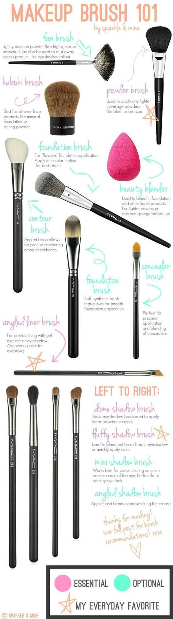 Makeup Brushes 101 | Best Makeup Brush Sets by Makeup Tutorials at makeuptutoria...