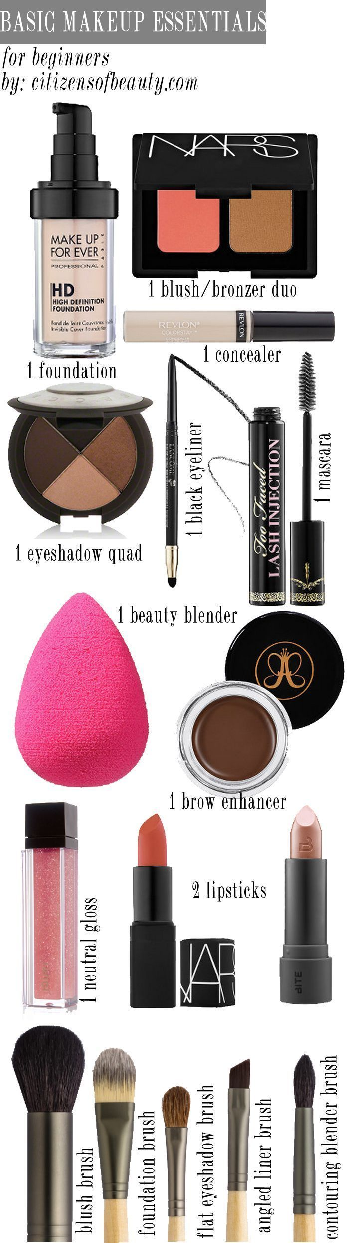 Basic Makeup Essentials for Beginners - Citizens of Beauty.  Discover more by go...
