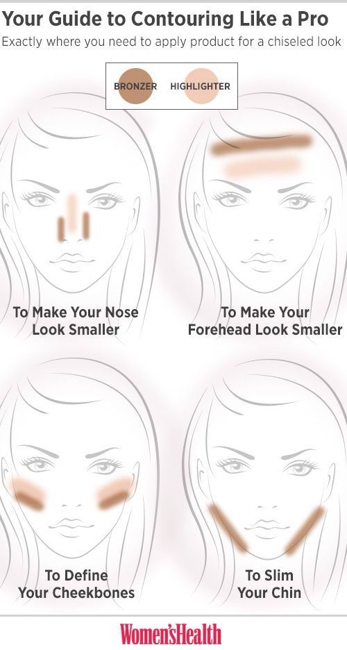 Contouring like a pro! Smaller nose & forhead!(: Defined cheekbones and slimer c...