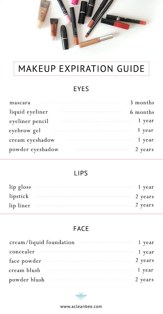 Minimizing your makeup collection - when to throw away old makeup plus a guide t...