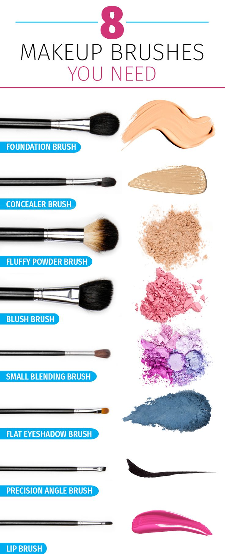 This makeup brushes guide will make sure you have everything you need for your b...
