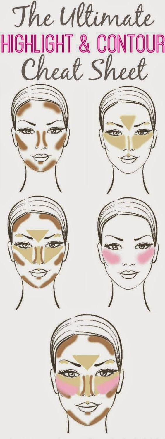 5 Makeup Tips and Tricks You Cannot Live Without! - Trend To Wear