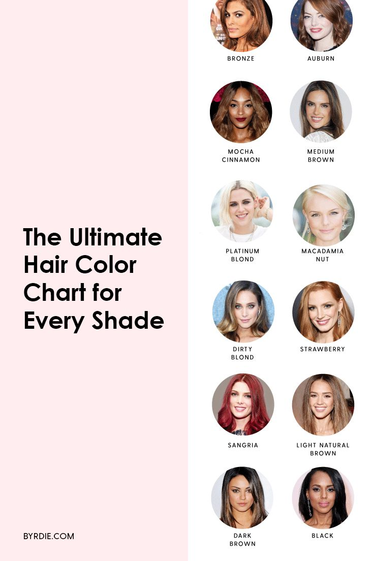 How to choose the right color and shade of blond, brown, or red hair for your sk...