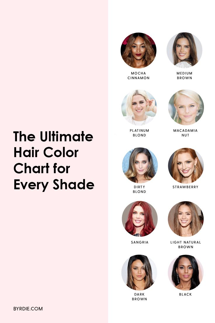 How to find the perfect color and shade for your hair according to your skintone