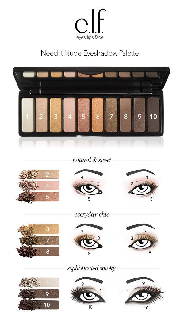 Count the ways to play with the Need it Nude Eyeshadow Palette from e.l.f. Cosme...
