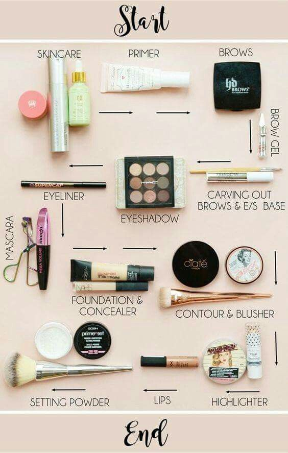 On a daily bases, I don't wear this close to this much makeup. Sometimes I d...