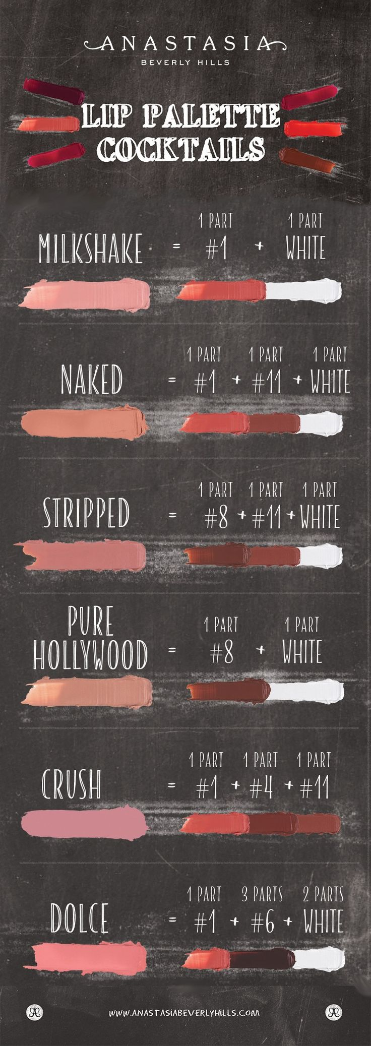 The Anastasia Beverly Hills Lip Palette gives you 18 different shades with endle...